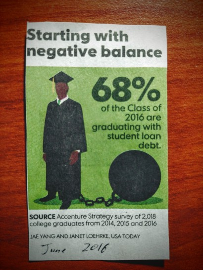 usa today starting with negative balance - willinspire.us