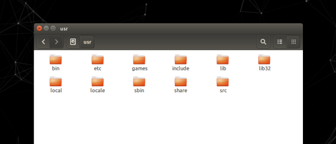Linux Directory usr