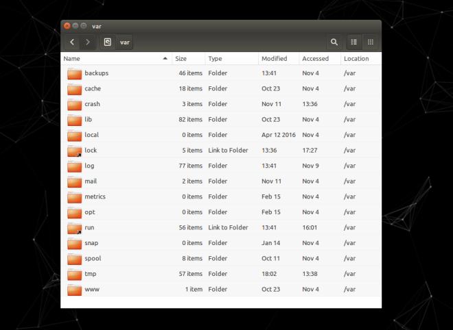 Linux Directory var